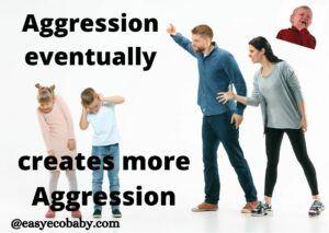 Agression creates more aggression